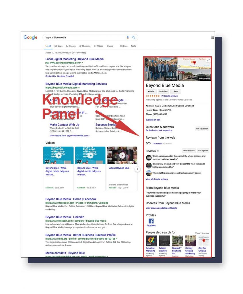 Google My Business Knowledge Panel on Google search for Beyond Blue Media